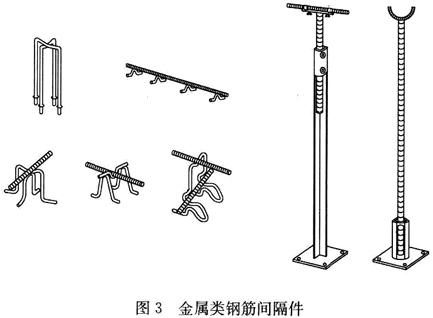 钢筋绑扎技术规程_混凝土结构用钢筋间隔件应用技术规程 [附条文说明] JGJ/T219-2010 ...
