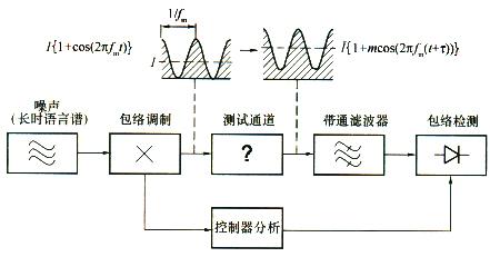 电路 电路图 电子 设计 素材 原理图 441_231