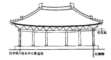 古建筑木结构维护与加固技术规范 gb50165-92