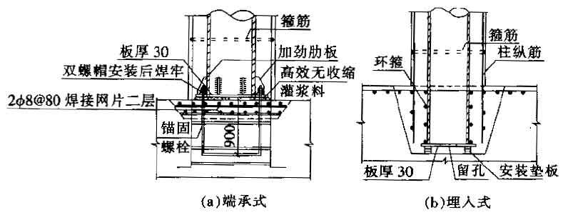 钢管混凝土叠合柱结构技术规程 [附条文说明] cecs188
