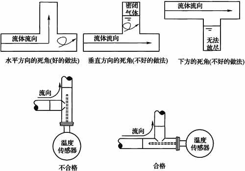 电路 电路图 电子 工程图 平面图 设计 素材 原理图 500_350