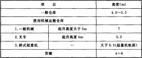 制浆造纸厂设计规范 [附条文说明] gb51092-2015