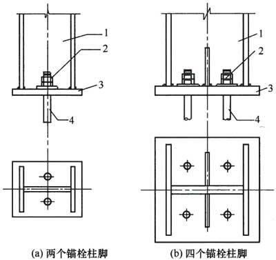 门式刚架轻型房屋钢结构技术规范 [附条文说明] gb51022-2015