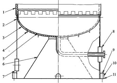 4.5-2  钢制裙座结构图