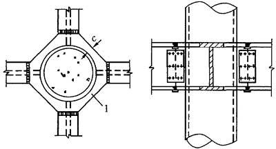 5.2-1  钢梁与圆形钢管混凝土柱外设置加强环连接构造