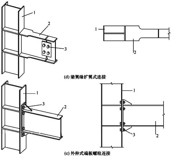 装配式钢结构建筑技术标准 [附条文说明] gb/t51232-2016