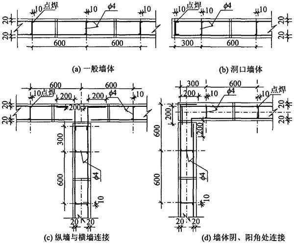 蒸压加气混凝土砌块砌体结构技术规范 [附条文说明] cecs289:2011
