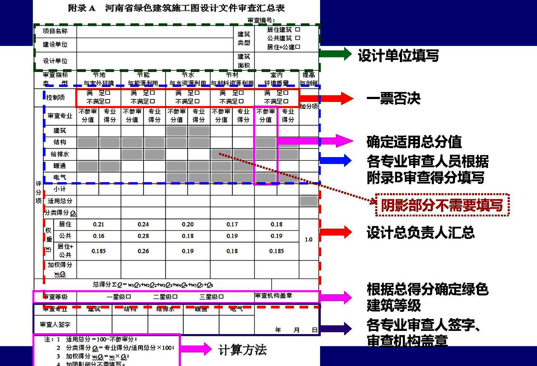 《河南省标准建筑设计电气》DBJ41/T109-201绿色控制机械手评价图片